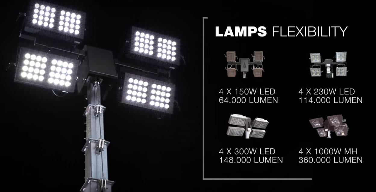lamps-flexibility0000